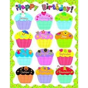 17 Pack CREATIVE TEACHING PRESS HAPPY BIRTHDAY CHART